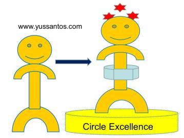 circle excellece
